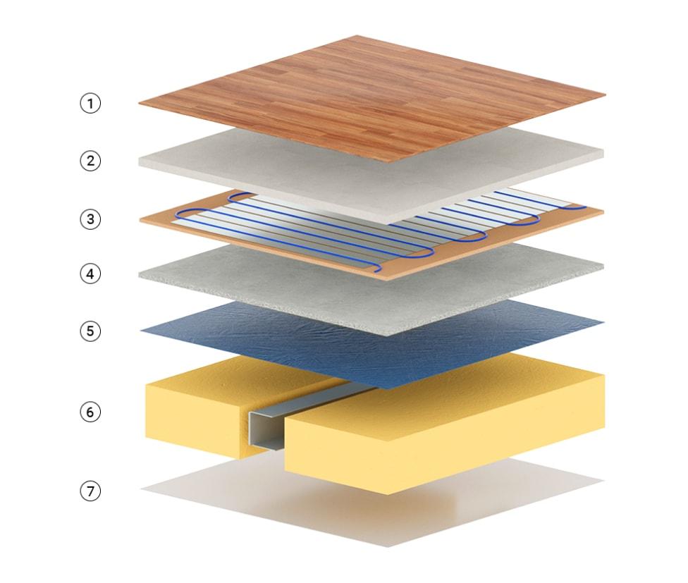 REM modul PLUS REM modul PLUS sestava poda prerez