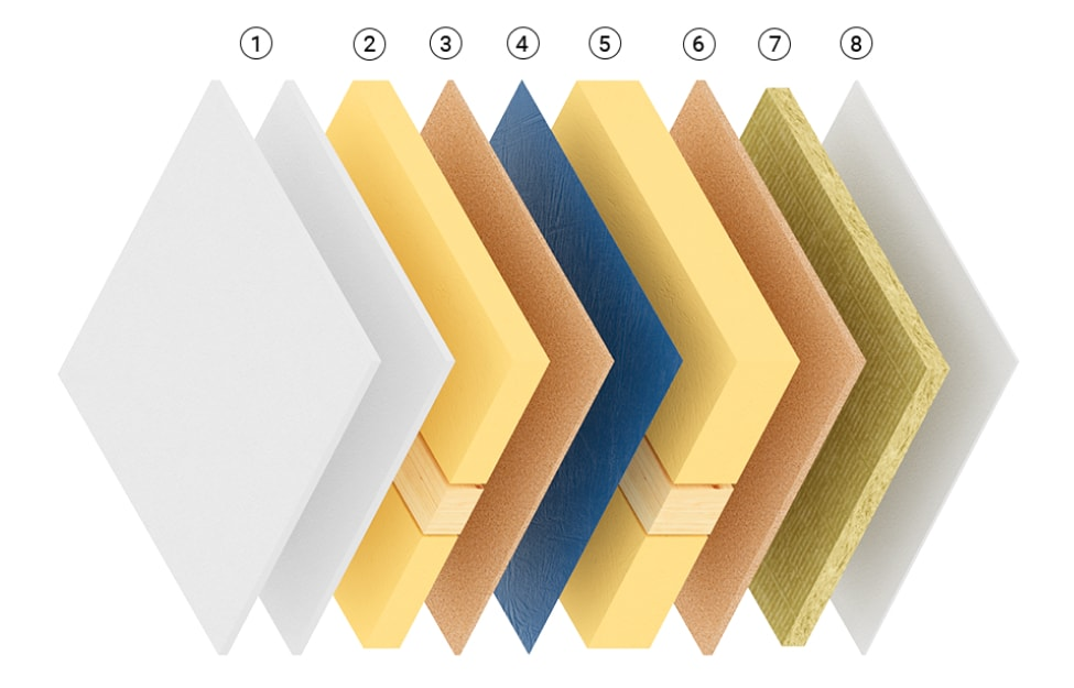 REM modul PLUS REM modul PLUS sestava stene kontaktna fasada prerez