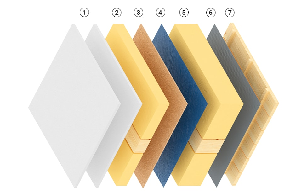 REM modul PLUS REM modul PLUS sestava stene prezracevalna fasada prerez