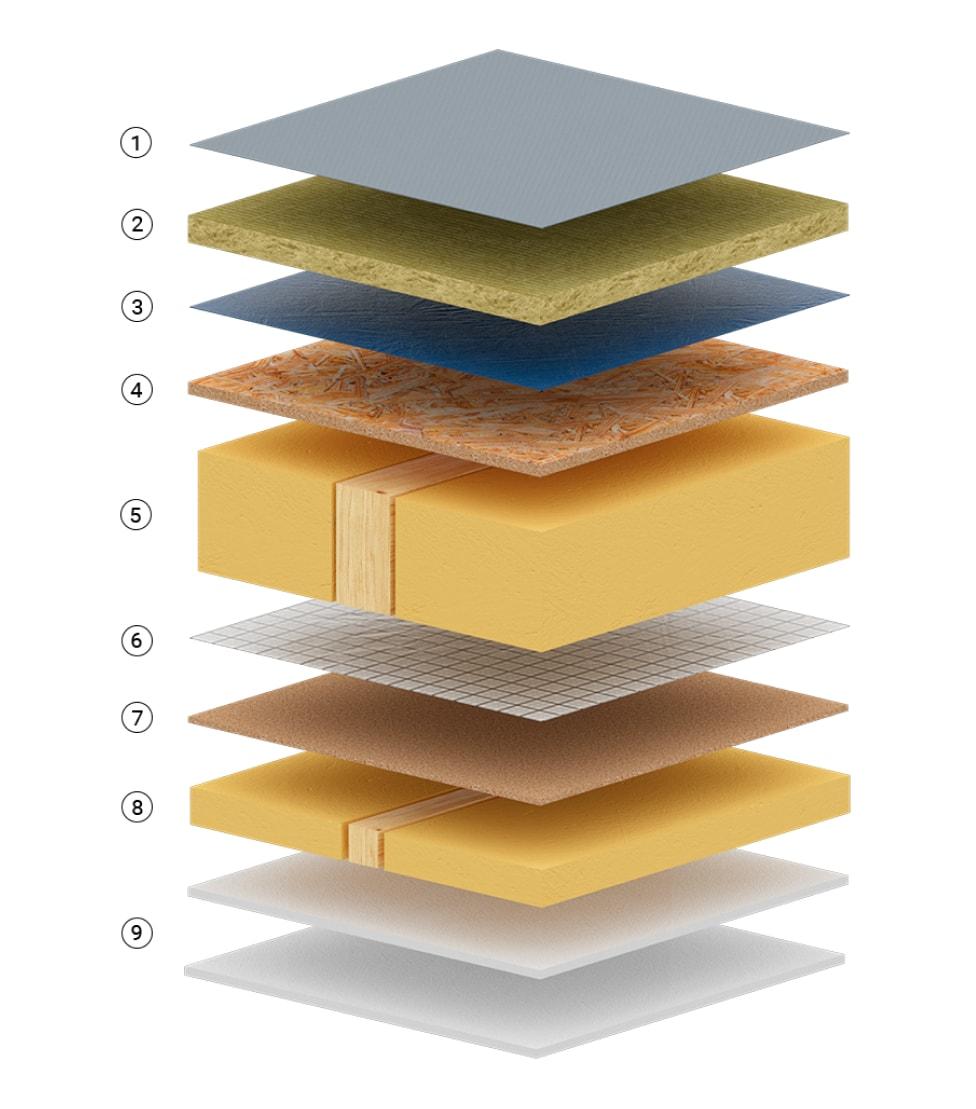 REM modul PLUS REM modul PLUS sestava stropa prerez