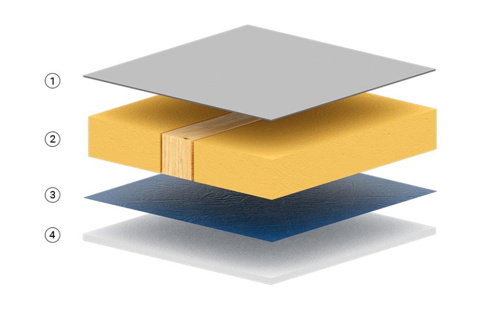 REM modul REM modul sestava stropa