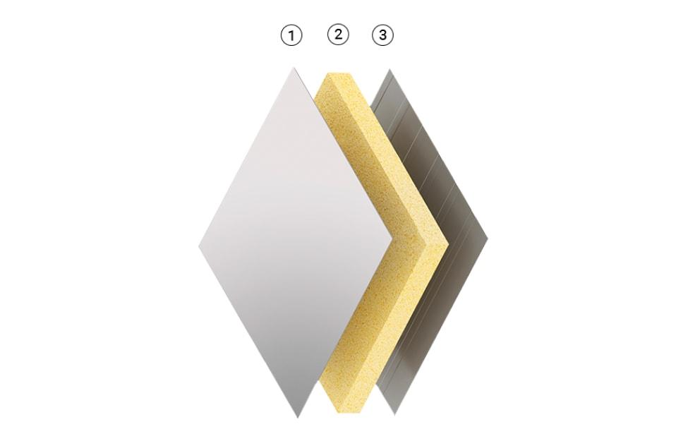 REM modul REM modul stena poliuretanska pena prerez